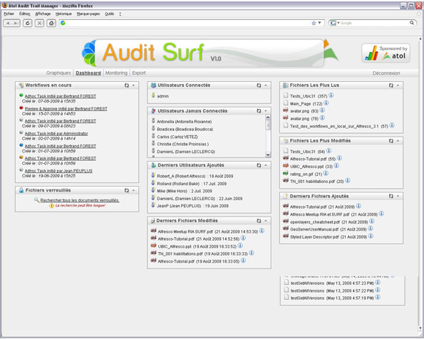 audit_dashboard