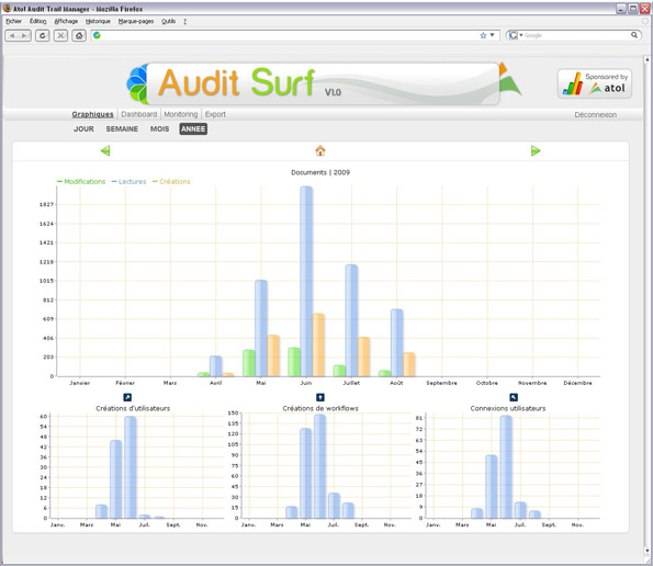 audit_graph