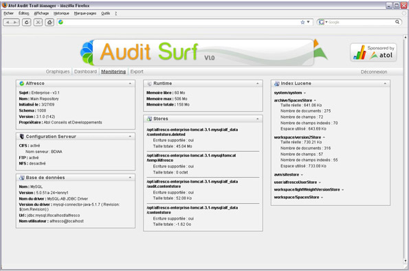 audit_monitoring
